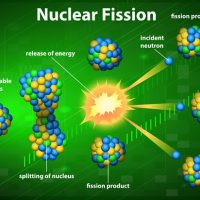 What is nuclear fission?